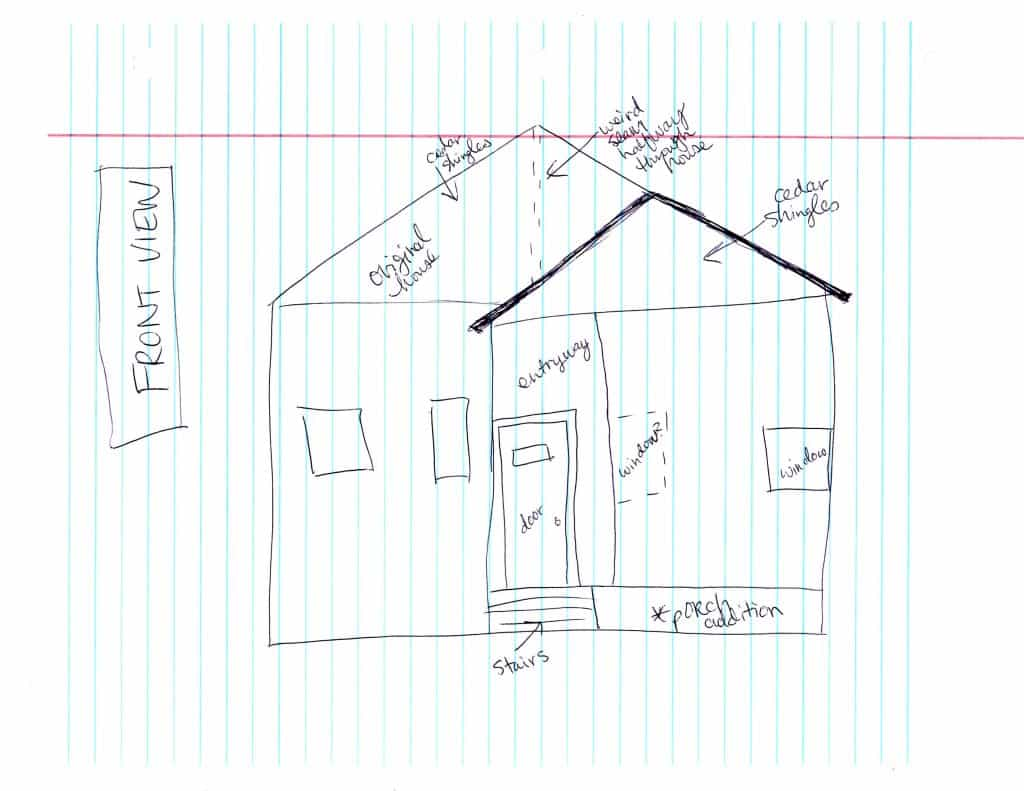 The Plans and Inspiration for the Front Porch and Entryway Addition #homeimprovement #entryway #DIY #homedesign